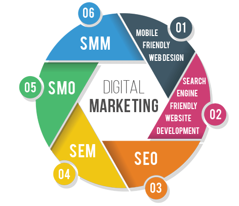 How Can a Digital Marketing Agency Help You?